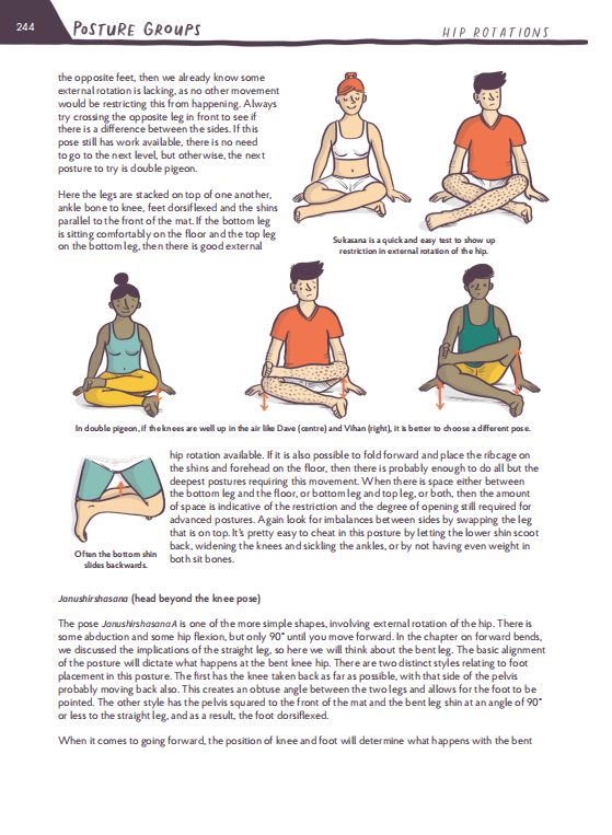 Yoga Postures Book