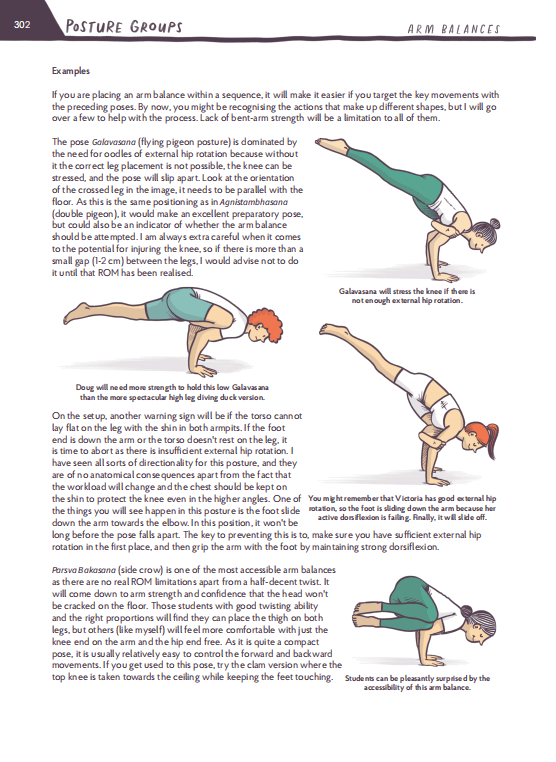 Practice of Yoga Poses
