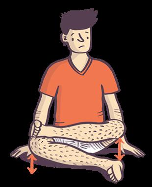 Exploring Restrictions - Yoga Anatomy Book